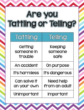 Are You Tattling?  Poster (chevrons) **multi color and wording**