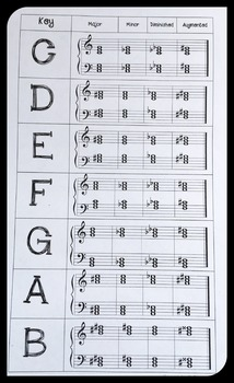 Freebie Chord Chart ( Major, minor, diminished and augmented)
