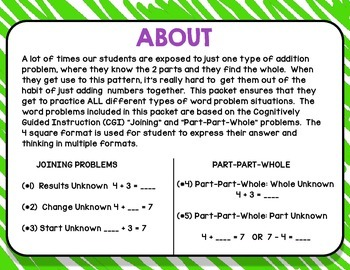Freebie! Common Core Aligned Addition Word Problem Journal Pages (CGI Types)