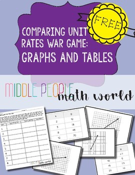 Freebie! Comparing Unit Rates War: Graphs and Tables