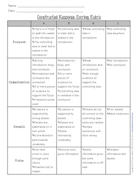 Freebie!  Constructed Response Scoring Guide for Essay Writing