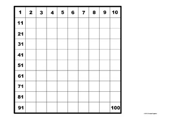 Place Value Thousand Chart