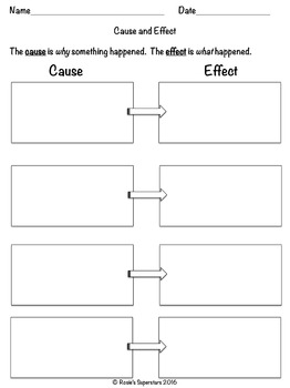 graphic relating to Cause and Effect Graphic Organizer Printable identify Freebie: Editable Lead to and Effects Organizer