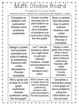Freebie: Fraction and Line Plot Choice Board