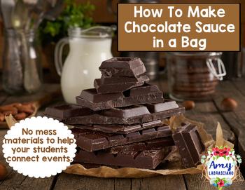 Freebie:  How To Make Chocolate Sauce With No Mess