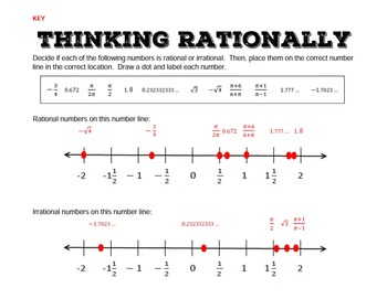 Rational vs irrational numbers yahoo dating 10