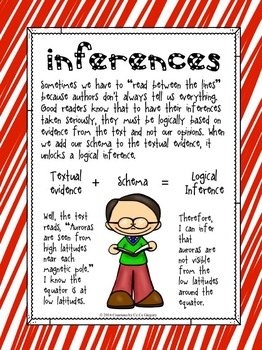 Freebie Inferencing Classroom Posters