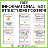 Freebie: Informational Text Structures Posters | Informati