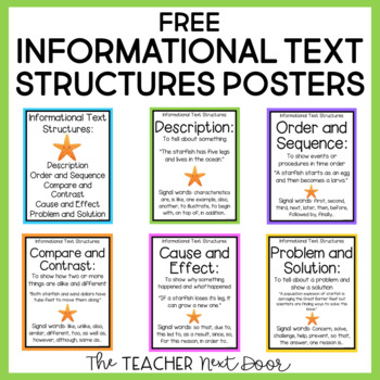Freebie: Informational Text Structures Posters for 3rd - 6
