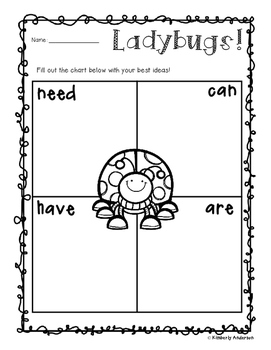 """Freebie - Ladybugs: """"Needs - Can - Have - Are"""" Chart"""