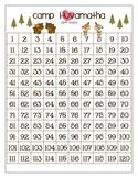 Freebie: Manuscript Alphabet & 120's Math Chart for Common Core