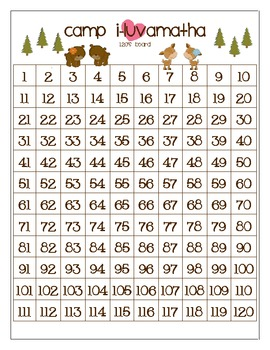 Freebie: Manuscript Alphabet & 120's Math Chart for Common Core