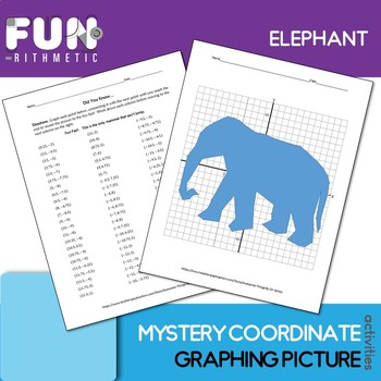Freebie Fun Fact Coordinate Graphing Picture