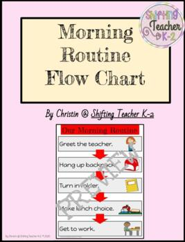 Our Morning Routine Chart - everything you need