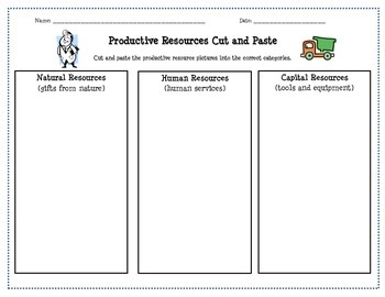 {Freebie} Productive Resources Cut and Paste (Natural, Capital, Human Resources)