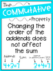 Freebie: Properties of Addition Posters