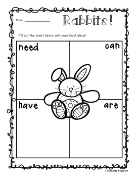 """Freebie - Rabbits (or Bunnies): """"Needs - Can - Have - Are"""" Chart"""