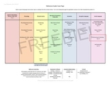 Freebie Sample! SLP + Common Core (K-5) Reference Guide