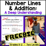 Number Lines and Addition; Understanding Number Sentences {FREEBIE SAMPLER}