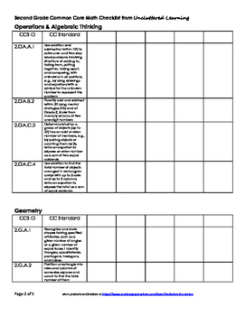 Second Grade Common Core Math Checklist