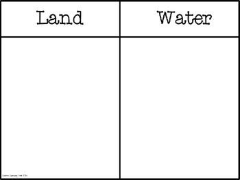 Freebie: Simple Science Classifying Animals Kindergarten