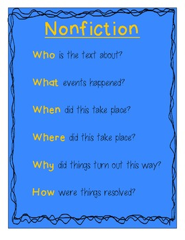 Determine the main idea and summarize a nonfiction text