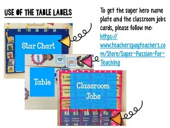 Freebie Table Labels Editable Classroom Resources