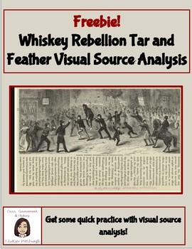 Freebie: Tar and Feather Image Visual Analysis