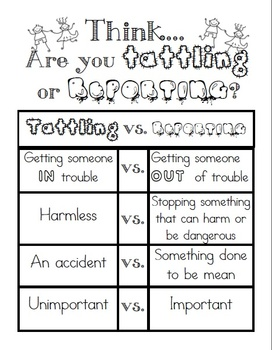 Freebie Tattling vs Reporting (black & white) Worksheet