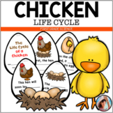 The Life Cycle of a Chicken Distance Learning