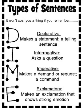 Freebie Types of Sentences Student Reference DIME Poster
