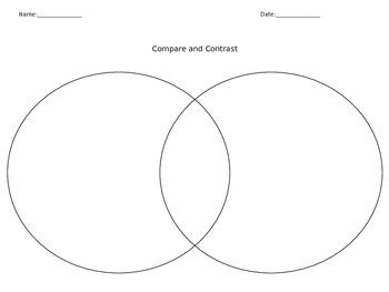 Freebie! Venn Diagram for Compare & Contrast