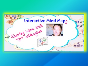 Geometry Video:Interactive Mind Map on Segment and Angle Bisection vs. Partition