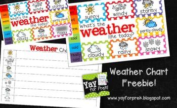 Freebie!  Weather Chart!  Toddler, PreK, Kindergarten, Fir
