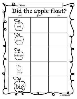 Apple Freebie!  Will an Apple Float? A Kinder Exploration