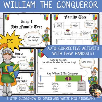 William the Conqueror - Biography Writing