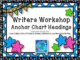 Freebie!  Writers Workshop Anchor Chart Signs ~ Units of Study