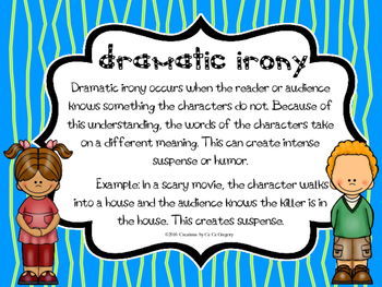 Types of Irony Classroom Posters