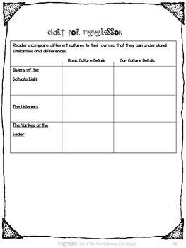 Freebie...Compare the Culture in a Book to Your Own