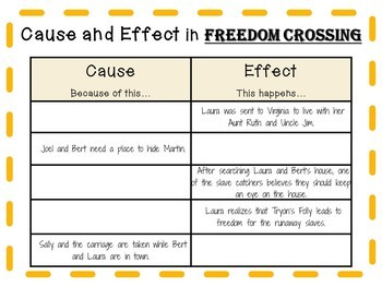 Freedom Crossing by Margaret Goff Clark: A Complete Novel Study!
