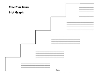 Freedom Train: The Story of Harriet Tubman Plot Graph - Sterling
