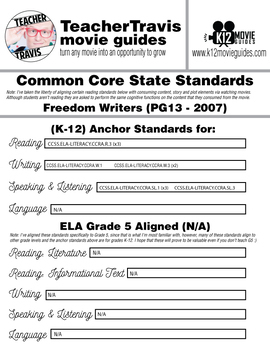Freedom Writers Movie Viewing Guide (PG13 - 2007)