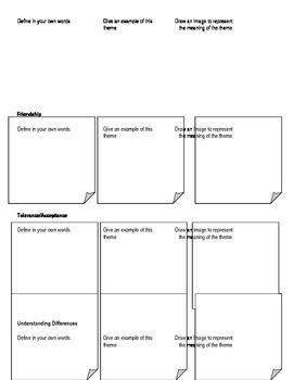 Freedom Writers Summary and Theme Work