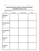 Freedom Writers Vocabulary Charts