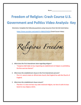 Freedom of Religion: Crash Course U.S. Government and Politics Video Analysis