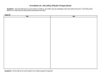Freedom vs. Security Debate Preparation