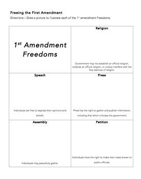 Freeing the First Amendment: VA Civics & Economics SOL CE. 3b
