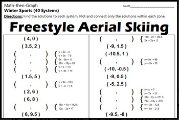 Freestyle Aerial Skiing - 40 Systems & Coordinate Graphing Activity