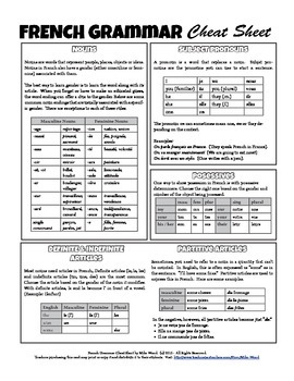 picture relating to Grammar Cheat Sheets Printable named French 1-2 Grammar Cheat Sheet - La Grammaire Fran