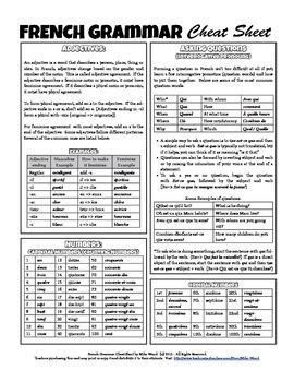 French 1-2 Grammar Cheat Sheet - La Grammaire Fran